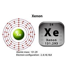 Symbol and electron diagram for xenon vector