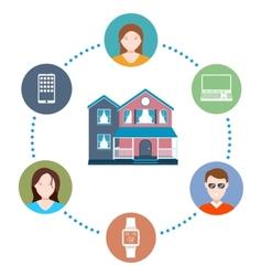 A smart home vector