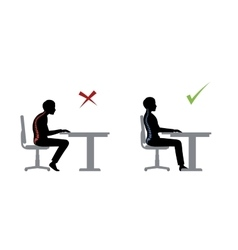 Ergonomic wrong and correct sitting pose vector