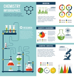 Chemistry infographics set vector