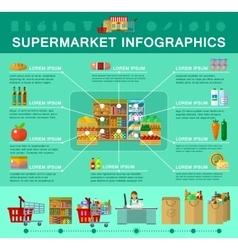 Shop supermarket infographic vector