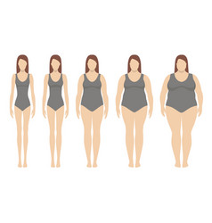 woman silhouettes with different obesity degrees vector image