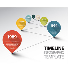 infographic timeline template with pointers on a vector image