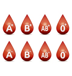 Blood type vector image
