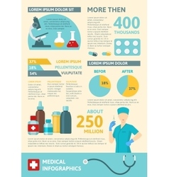 Flat Medicine Infographic vector image vector image