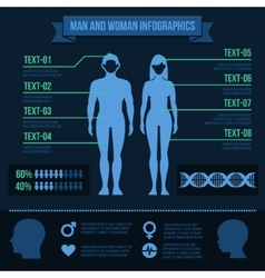 Set of man and woman infographic elements vector