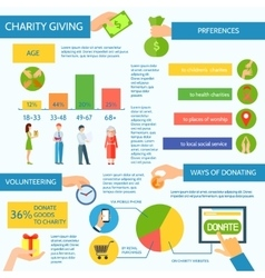 Charity flat style infographics vector