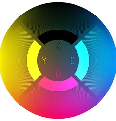 Cmyk color wheel vector