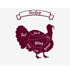 Farm bird silhouette turkey meat cuts butcher shop vector