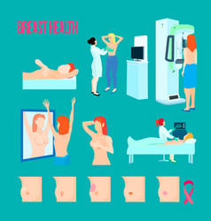 Breast disease icon set vector