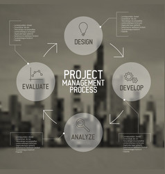 modern project management process scheme concept vector image