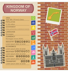 Norway infographics statistical data sights vector