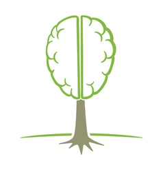 Human brain tree symbol vector