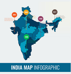 India map infographic template all regions are vector