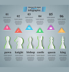 Chess logo business infographics vector