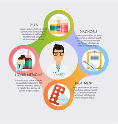 steps of treatment process medic and healthcare vector image