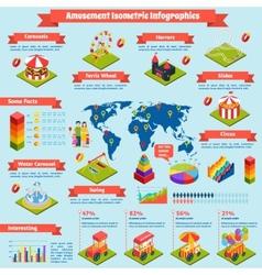 Amusement Isometric Infographics vector image vector image