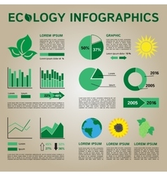 Ecology infographics collection graphic vector