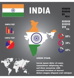 India country infographics template vector