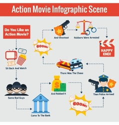 Action movie infographics vector