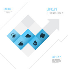 Weather icons set collection of cloudy sun-cloud vector