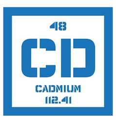Cadmium chemical element vector