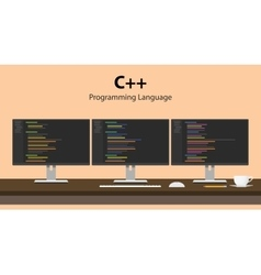 C programming language code vector
