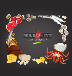 Vitamin b12 background vector
