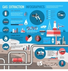 Gas extraction infographics vector