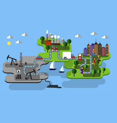 city farm and oil extraction vector image