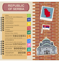 Serbia infographics statistical data sights vector image