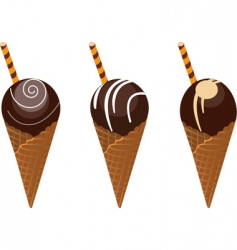 ice-cream vector image