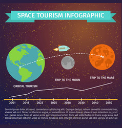 space tourism infographic discovery cosmos science vector image vector image