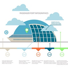 Passenger port infographics vector