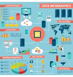 Data infographic set vector image vector image