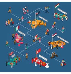Travel people isometric flowchart vector