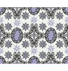 medallion pattern vector image