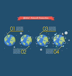 Development of global network connection vector