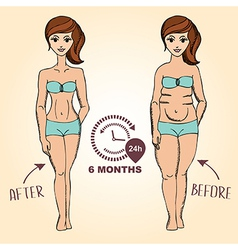 Before and after fat girl and slim girl vector