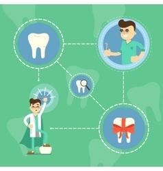 Dental care banner with male cartoon dentist vector