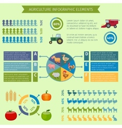 Agriculture infographic elements vector