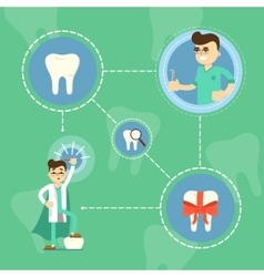 Dental care banner with male cartoon dentist vector
