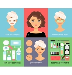 Woman facial treatments chart vector
