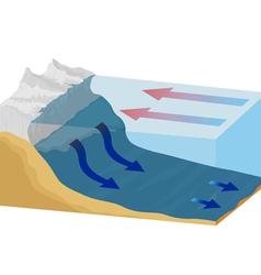Ocean currents vector