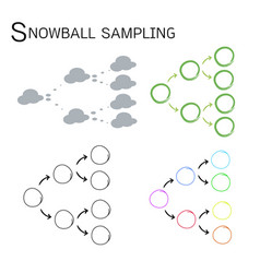 Snowball sampling the sampling methods vector