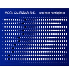 Moon calendar for southern hemisphere vector