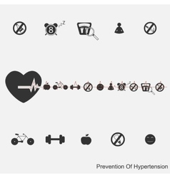 Prevention of hypertension vector