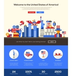 Traveling to the USA website header banner with vector image