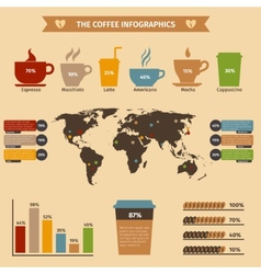Coffee infographics set vector image vector image