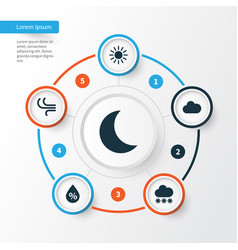 Nature icons set collection of snowy cloudy sun vector